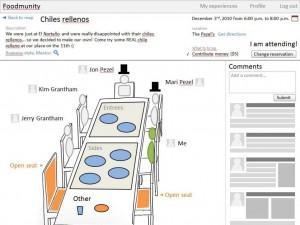 screenshot of the event screen of foodmunity